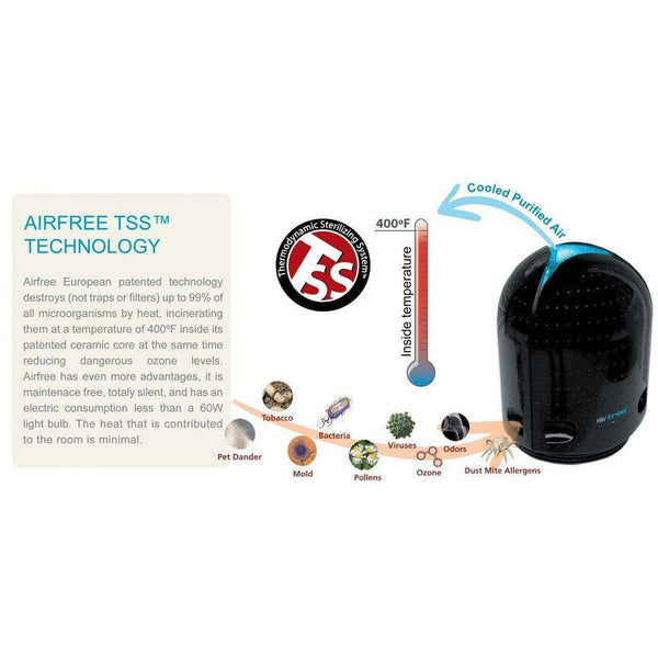 Airfree Onix 3000 Air Sterilizer and Purifier - FactoryPure - 2
