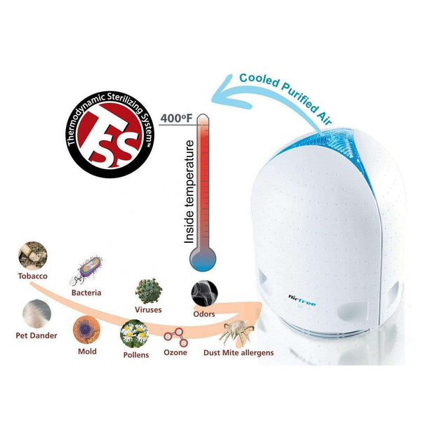 Airfree P1000 Air Sterilizer and Purifier - FactoryPure - 3
