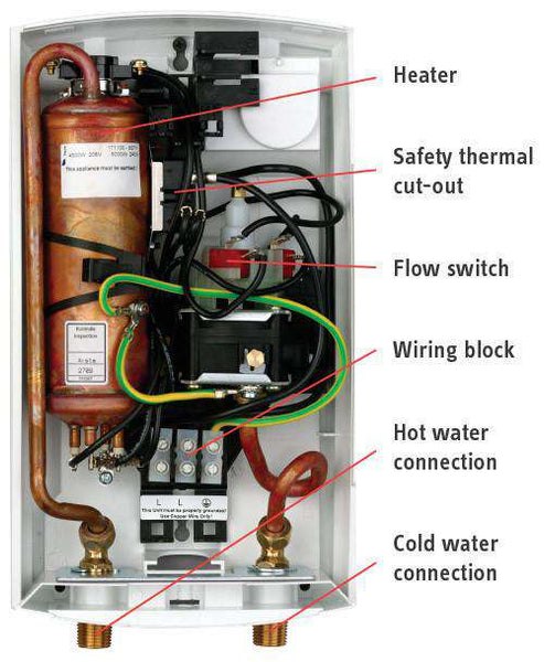Stiebel Eltron DHC 8-2 Tankless Water Heater Manufacturer RFB