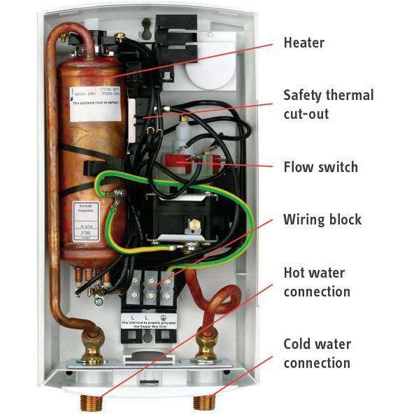 Stiebel Eltron DHC 4-2 Tankless Water Heater Manufacturer RFB