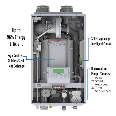 Westinghouse WGRGHLP150 8.2 GPM High Efficiency Liquid Propane Tankless Water Heater with Built- In Recirculation and Pump New