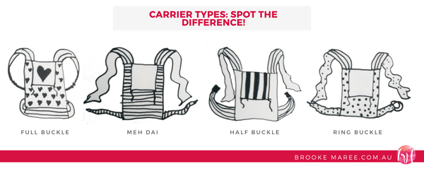 babywearing infographic full buckle