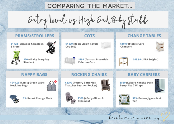 infographic cost of baby items babywearing carriers