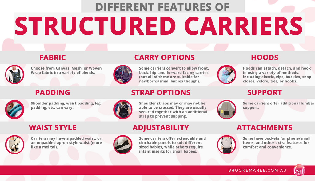structured carry features infographic