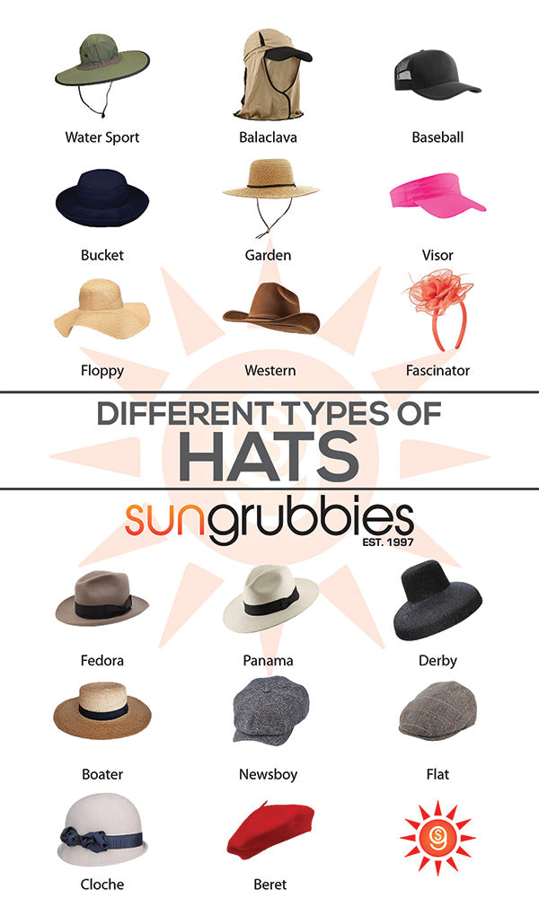 Hat Types Chart Guide For Men & Women