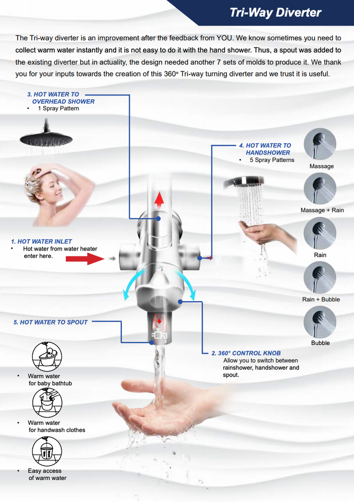 Rubine RWH-3388 Instant Water Heater With DC Water Booster Pump & Rain Shower domaco.com.sg