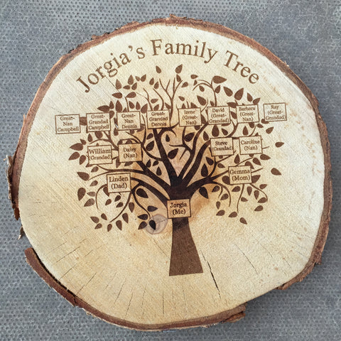 Family Tree Log Slice
