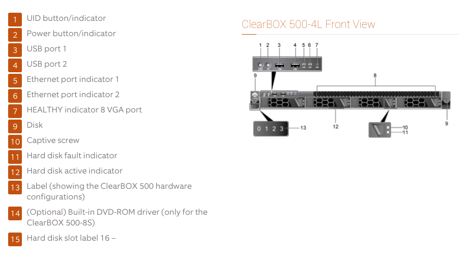 ClearBOX 511C