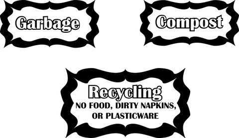 Garbage, recycling, compost sign