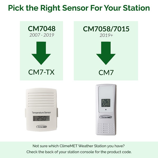 CM7-TX Digital Thermometer/Transmitter