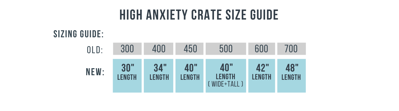 high anxiety crate size conversion chart