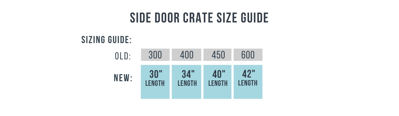 side door crate size conversion chart