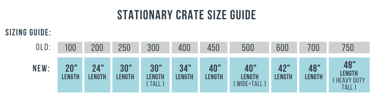 stationary crate size conversion chart