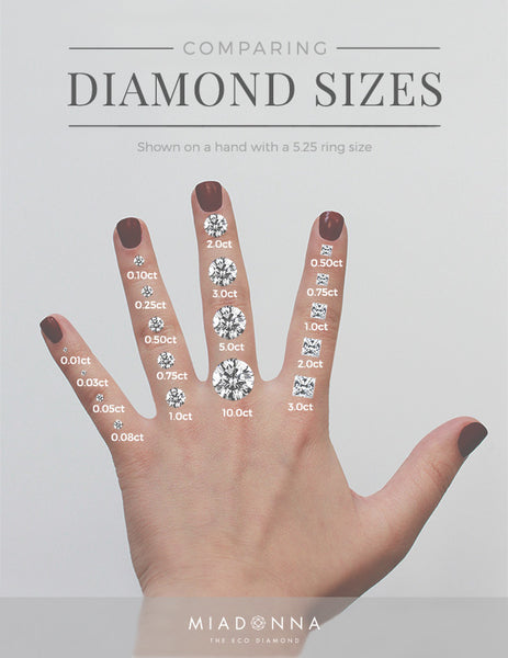 Choosing The Perfect Diamond Size For Your Engagement Ring Miadonna