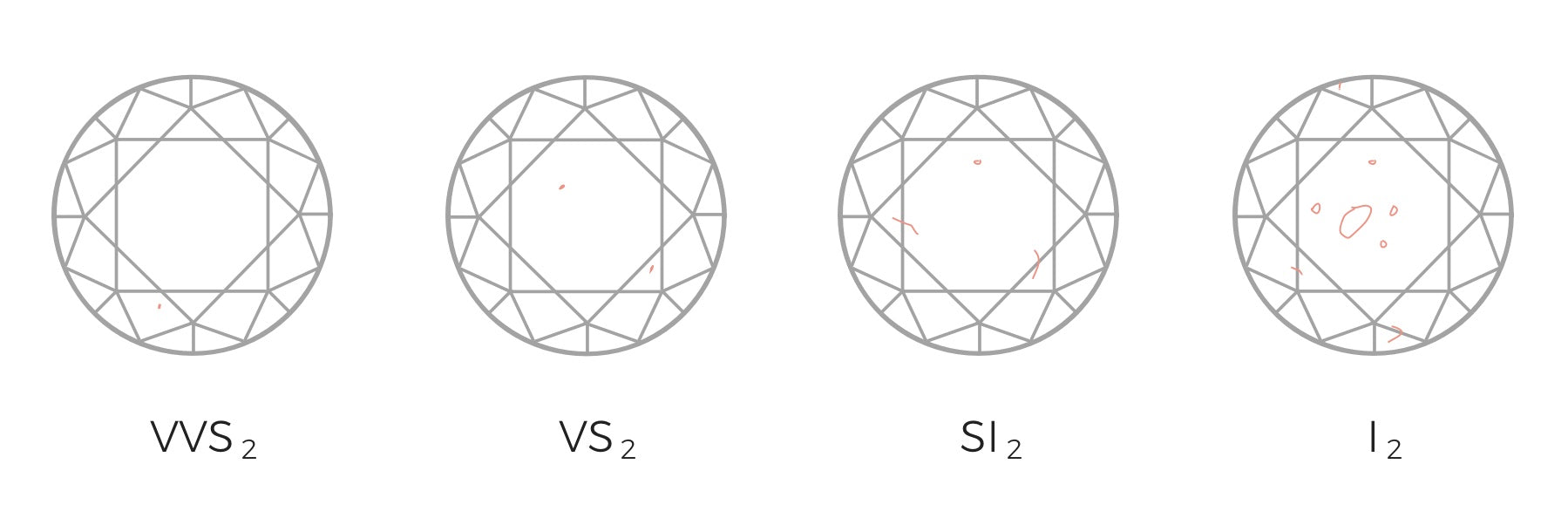 Diamond Clarity Diagrams