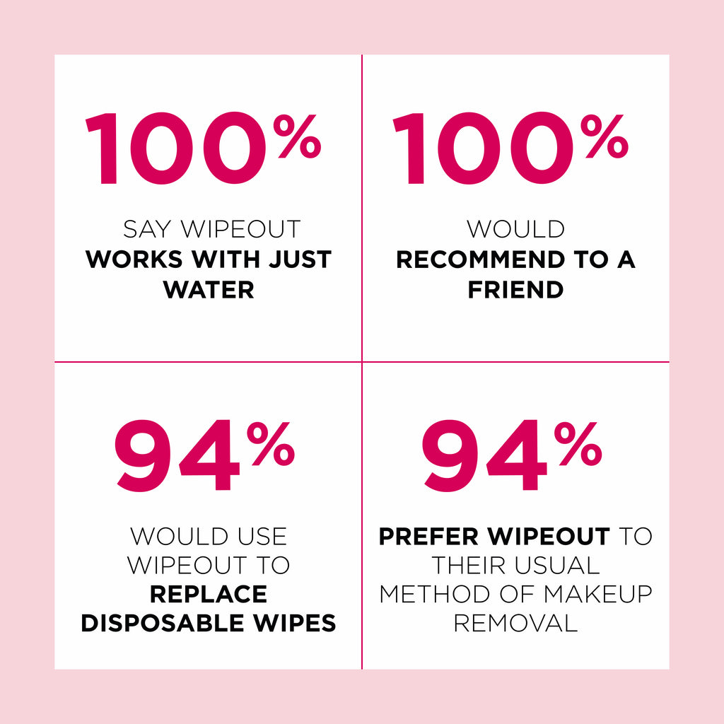 reuseable makeup removal remover cloths