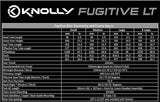 Knolly Fugitive frame
