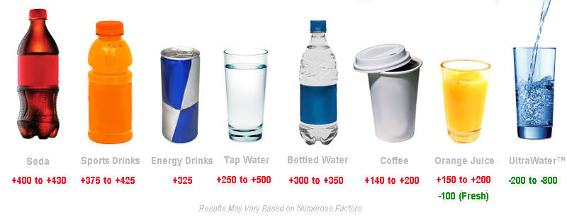 AlkaViva Water Ionizers VS Bottled Water