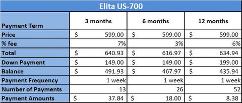 Elita-US700-Ionizer-Payment-Plan