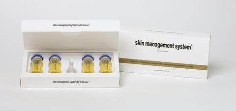 Why PhytoCellTec® Symphytum and Delentigo® in Skin Management System by Dr. Strauss?