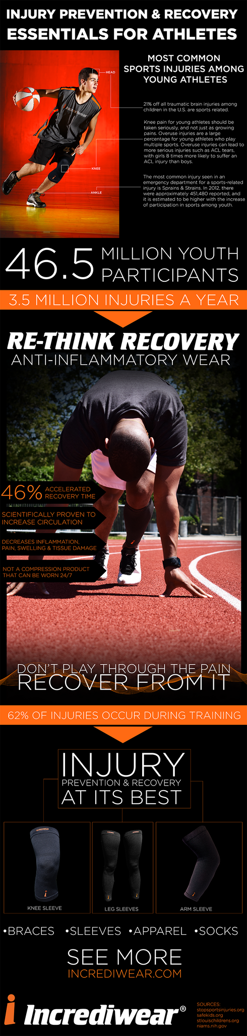 Incrediwear Pain Relief & Recovery Infographic