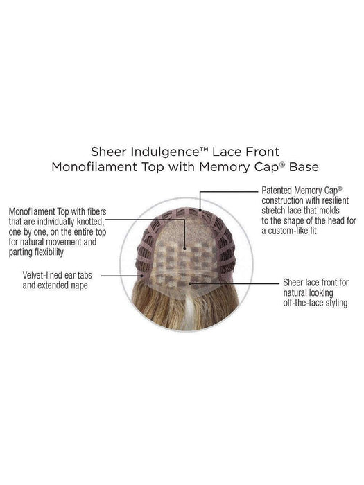 Lace Front & Monofilament Top | see Cap Construction Chart & Video for details