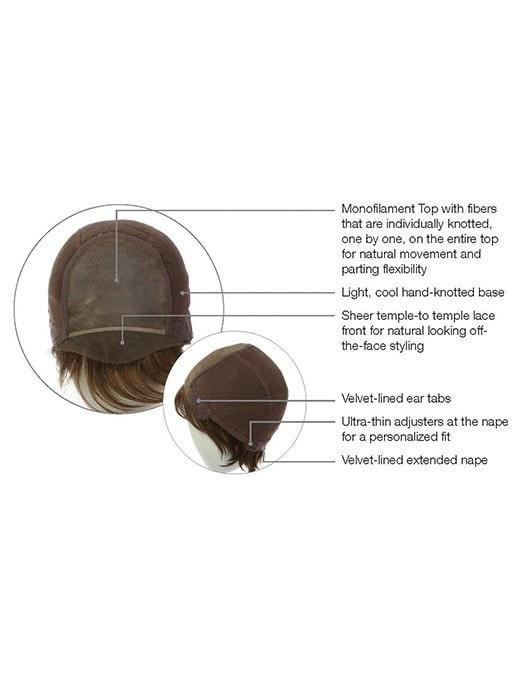 Lace Front & 100% Hand-Tied Monofilament Top | see Cap Construction chart for details