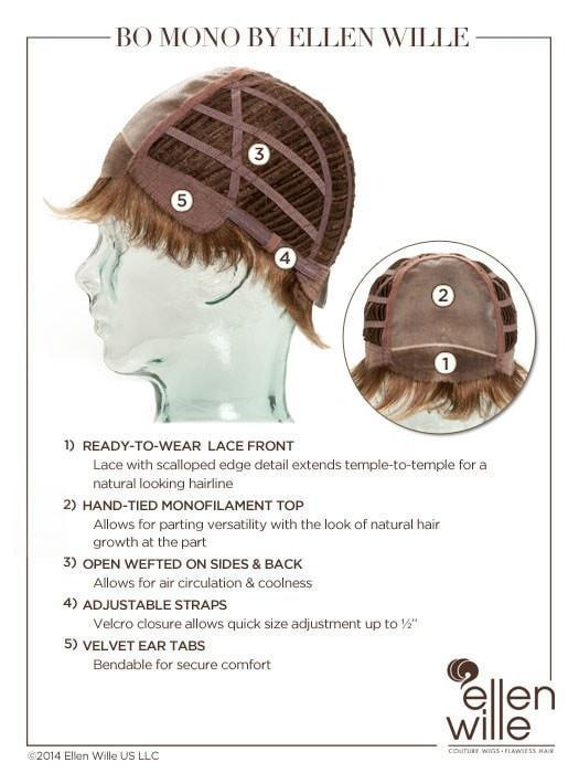 Lace Front with Monofilament Top | see Cap Construction Chart for more details.