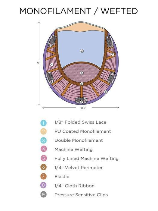 The 9-inch monofilament base is virtually invisible, see construction chart for details