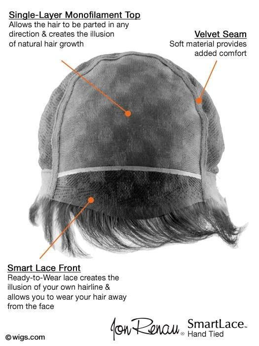 Lace Front & Monofilament Top | see Cap Construction Chart for details