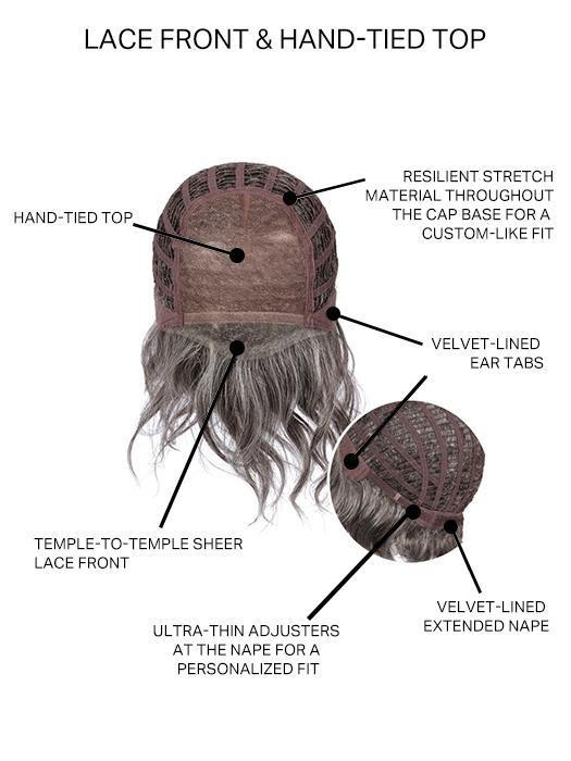 LACE FRONT | HAND TIED TOP | CAP CONSTRUCTION