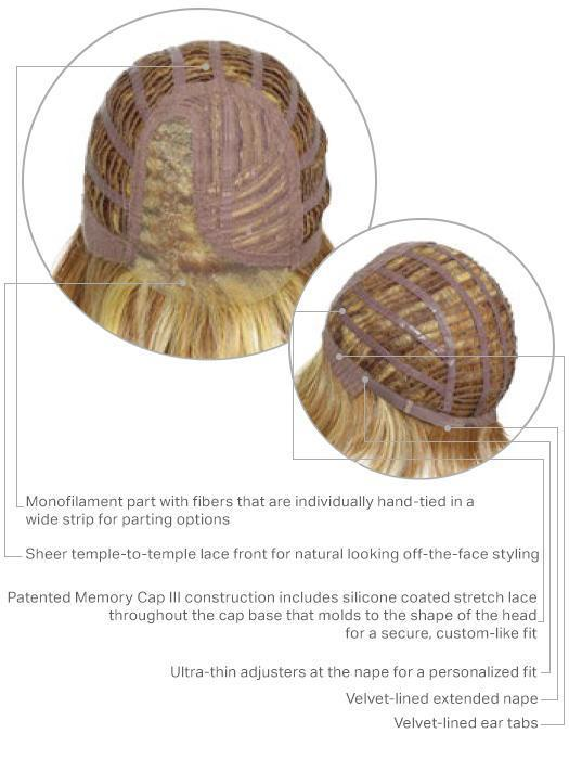 CAP CONSTRUCTION | Sheer Indulgence™ | Lace Front | Monofilament Part
