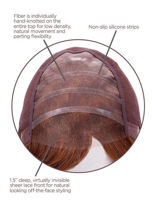 Non-Slip Lace Front with Monofilament Top