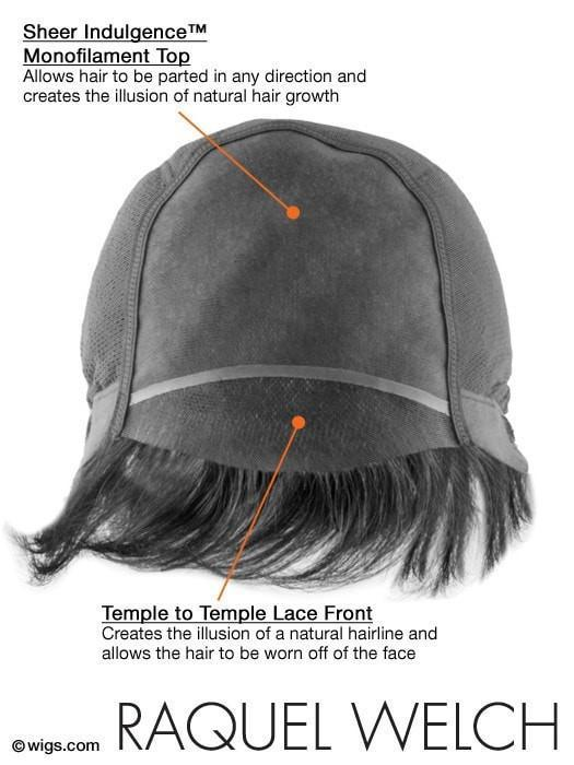 Monofilament Top with Lace Front, see Cap Construction Chart for details