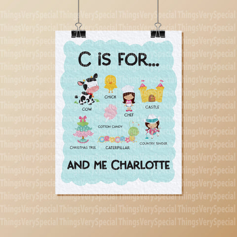 Alphabet Wall Art for Child's Room, Gift for Child, Name Starts with C for girls