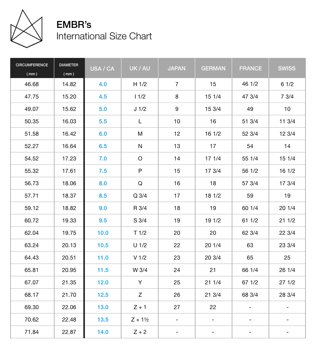 Men s wedding bands ring sizing chart by embr