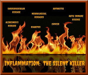 Inflammation – The Silent Killer