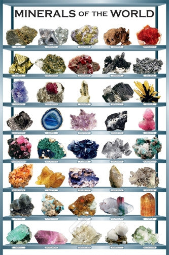 Minerals of the World Reference Chart - Geology Poster, 24x36
