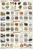 Laminated Introduction To Rocks Poster 24x36 Geology - Off The Wall Toys and Gifts