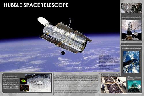 Laminated Hubble Space Telescope Poster 24x36 - Off The Wall Toys and Gifts
