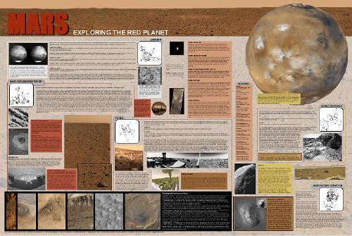 Laminated Mars Exploration Space Poster 24x36 - Off The Wall Toys and Gifts