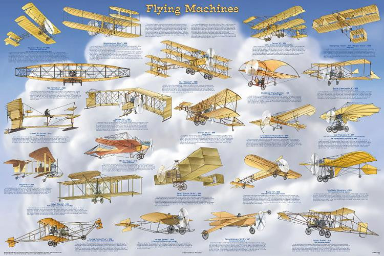 Flying Machines Poster 24x36 Early Airplane Varieties - Off The Wall Toys and Gifts