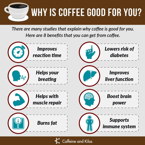 Why is coffee good for you?