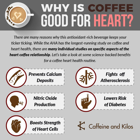 why is coffee good for your heart
