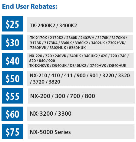 Kenwood End User Rebates up to $75 per radio!