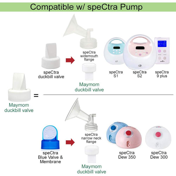 Maymom Valve Duckbill for Spectra and Medela Breast Pump - Mamagoose