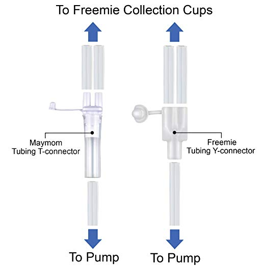 Maymom Tube/Tubing Kit for Freemie Collection Cup (Closed System) Ameda Spectra - Mamagoose