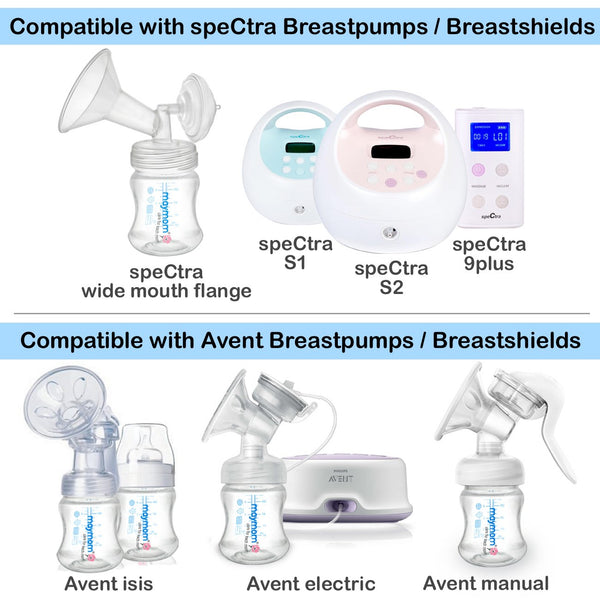 Breast Pump Parts | [title] | Mamagoose | Part/Accessory for Spectra