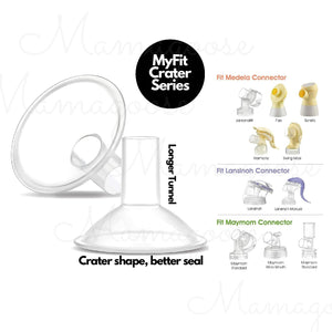 Breast Pump Parts | Maymom MyFit Crater Series Detachable Breast Shield Flange Compatible with Medela Breast Pump | Mamagoose | Part/Accessory for Medela