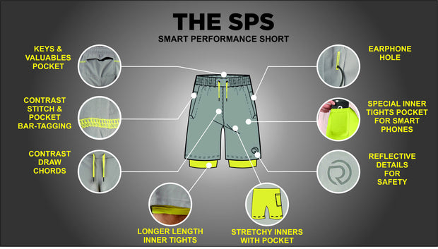 "7"" Sports Shorts With Phone Pocket - The SPS-II Black Grey"